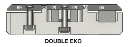 double eko diagram
