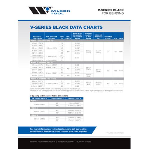 V-Series Black Data Chart